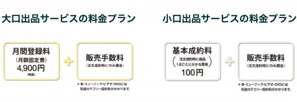 Amazon出品_出店_サービス_-_料金プラン_-_Amazon_co_jp