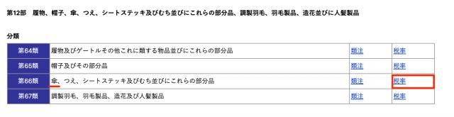 実行関税率表2