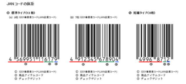 JANコードの例